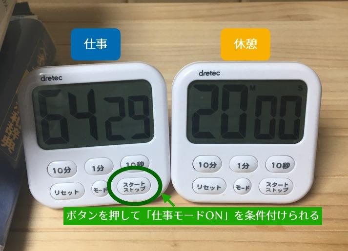ウルトラディアン集中メソッドのキッチンタイマー活用法。ボタンを押して「仕事モードON」を条件付けられる