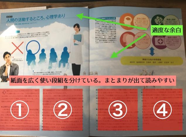 心理学ビジュアル百科の広くて見やすい紙面
