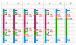活動時間帯を書き込んだ週間スケジュール